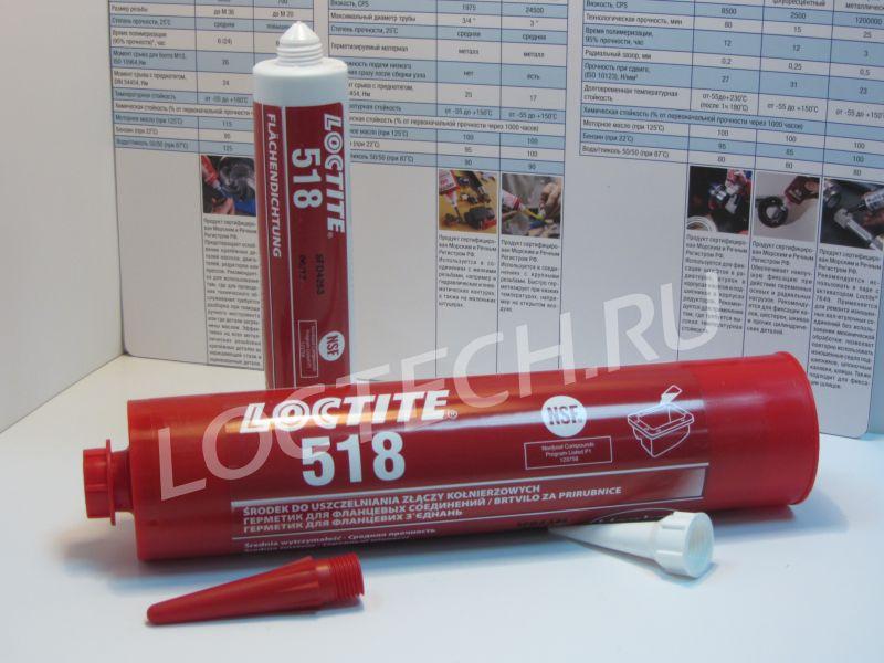 Loctite 5900 - купить в Москве, цена в каталоге 5b89a7c219f